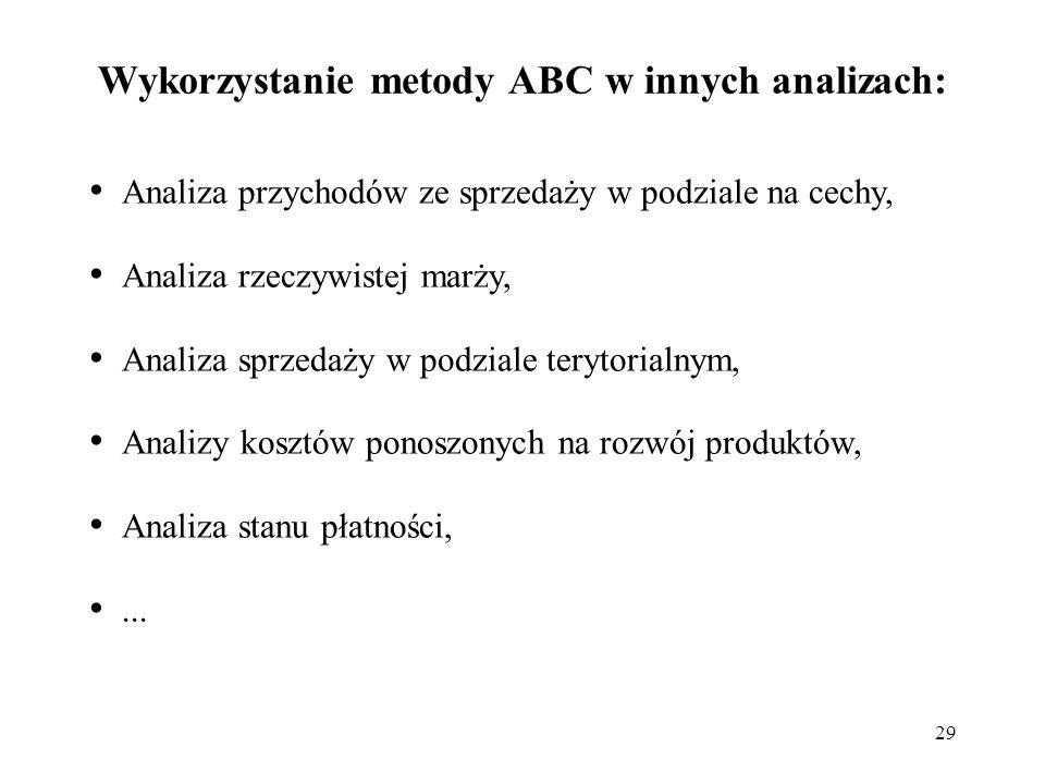 Wykorzystanie metody ABC w innych analizach: