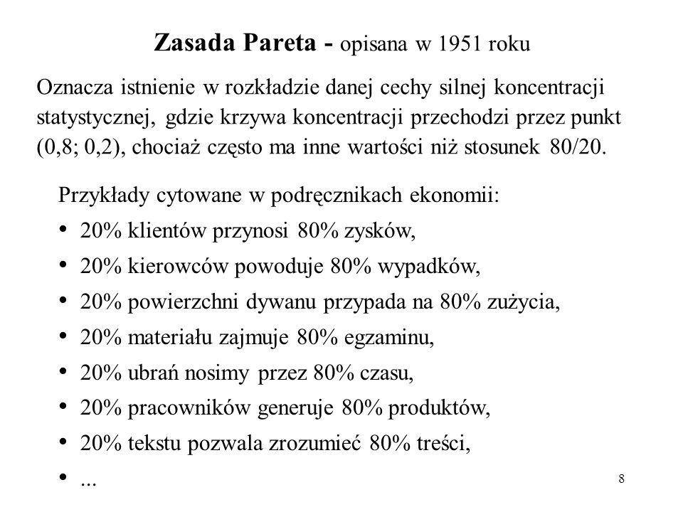 Zasada Pareta - opisana w 1951 roku