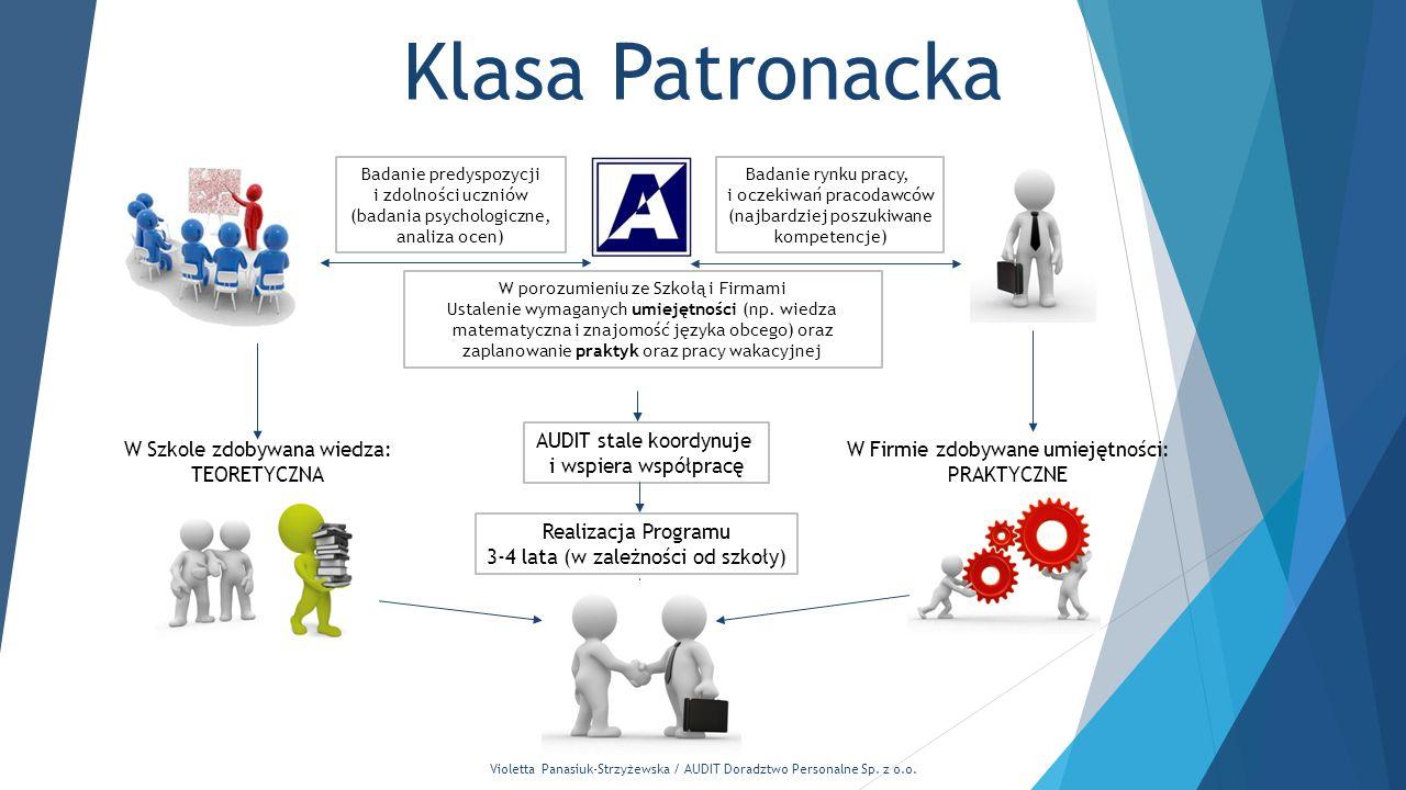 Klasa Patronacka AUDIT stale koordynuje i wspiera współpracę