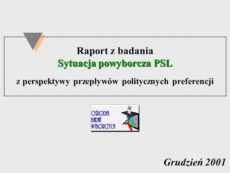 Raport z badania Sytuacja powyborcza PSL z perspektywy przepływów politycznych preferencji