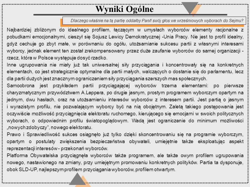 Wyniki Ogólne Dlaczego właśnie na tą partię oddałby Pan/I swój głos we wrześniowych wyborach do Sejmu