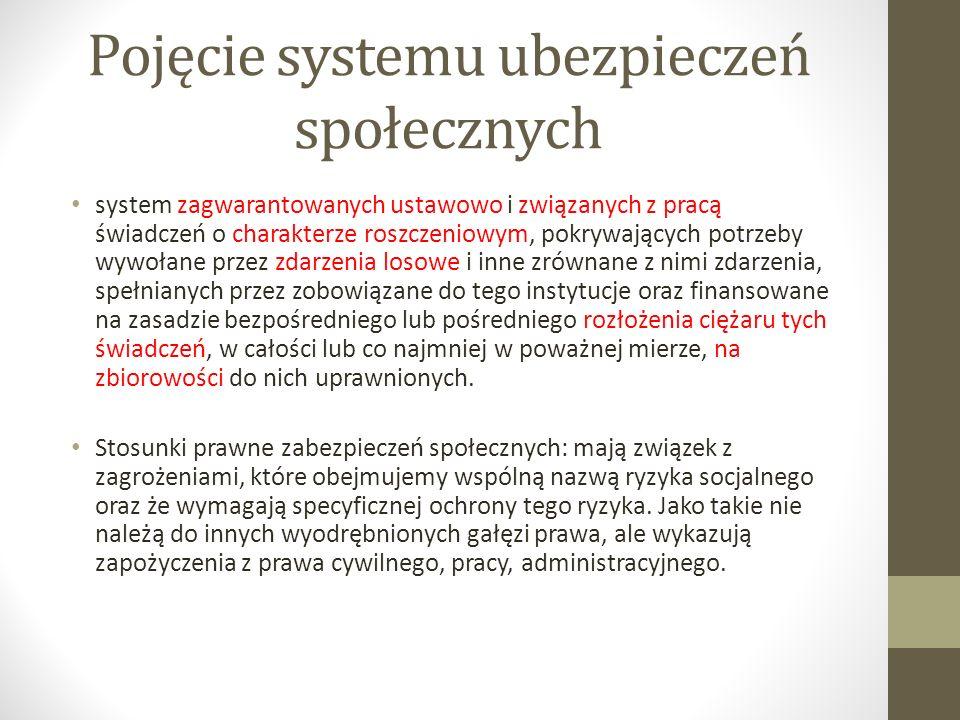 Pojęcie systemu ubezpieczeń społecznych