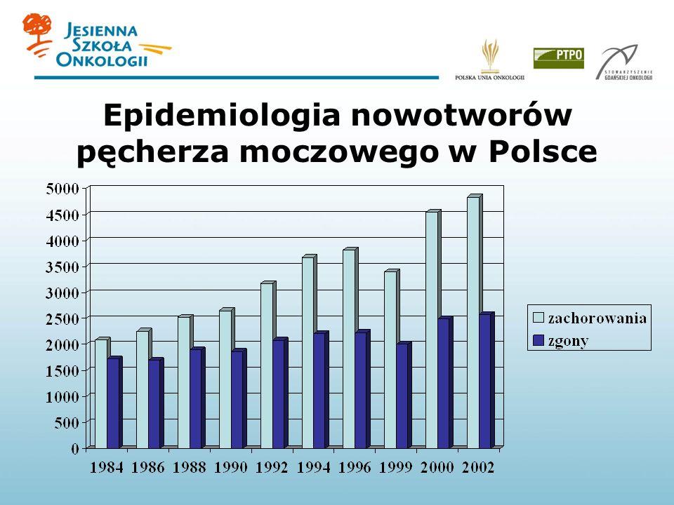 Epidemiologia nowotworów pęcherza moczowego w Polsce