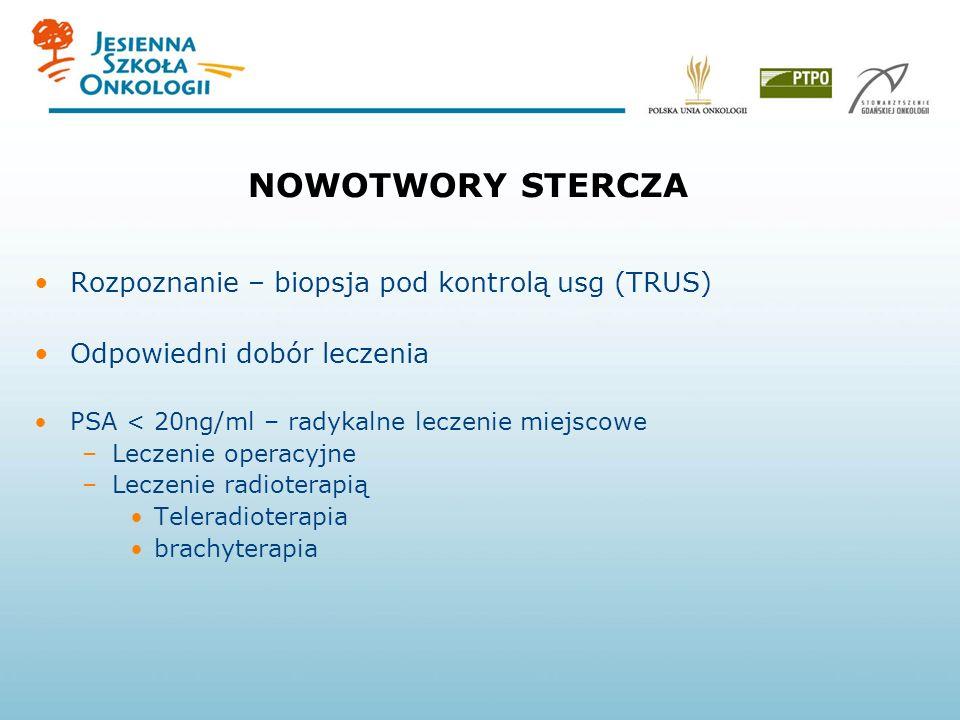 NOWOTWORY STERCZA Rozpoznanie – biopsja pod kontrolą usg (TRUS)