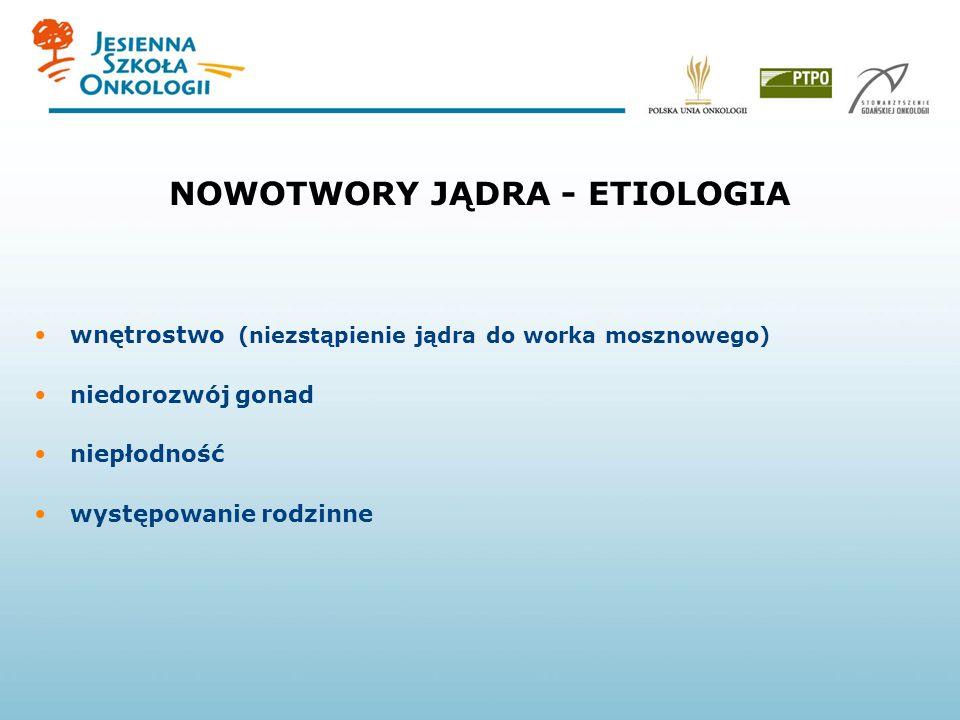 NOWOTWORY JĄDRA - ETIOLOGIA
