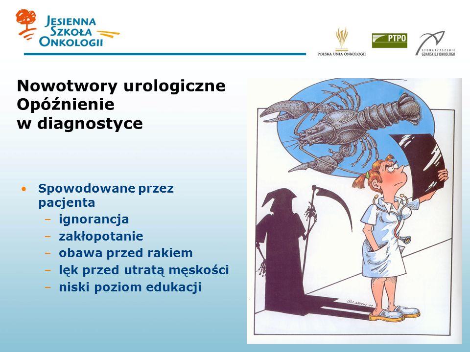 Nowotwory urologiczne Opóźnienie w diagnostyce