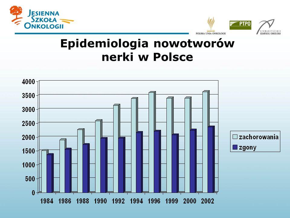 Epidemiologia nowotworów nerki w Polsce