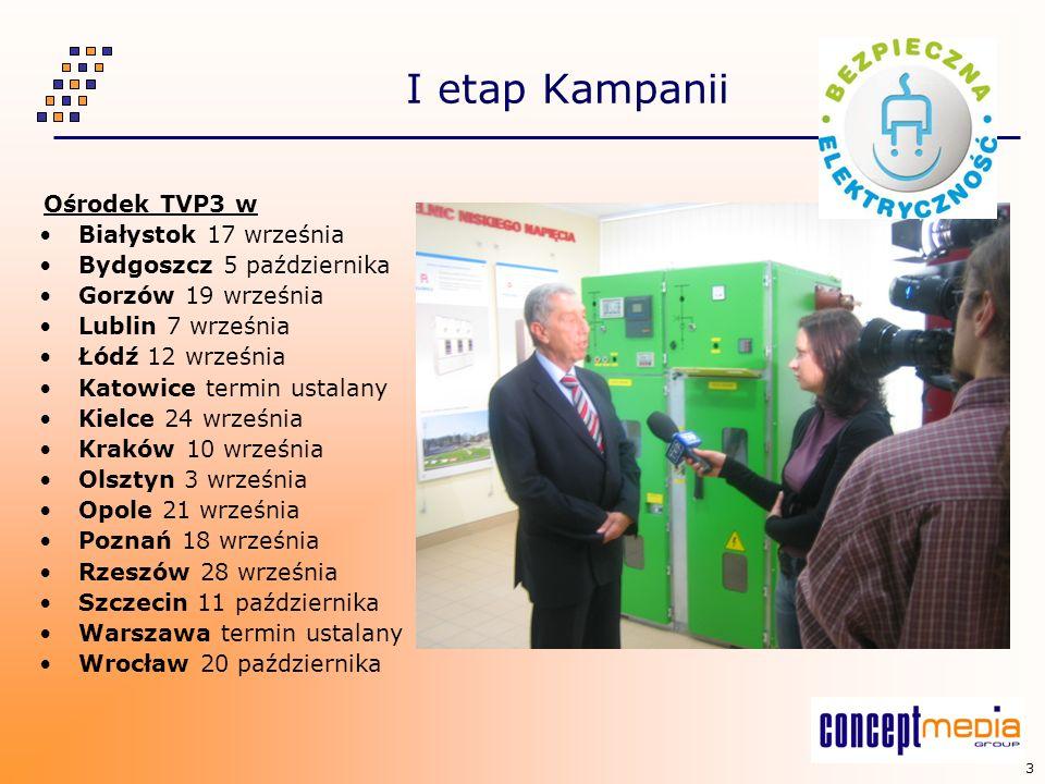 I etap Kampanii Białystok 17 września Bydgoszcz 5 października
