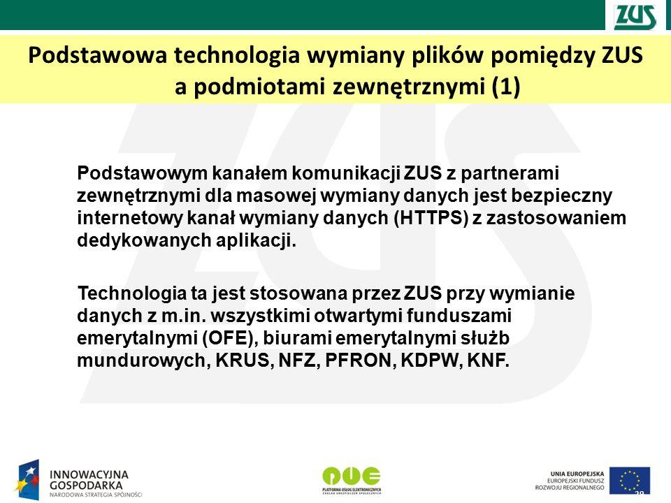 Podstawowa technologia wymiany plików pomiędzy ZUS a podmiotami zewnętrznymi (1)
