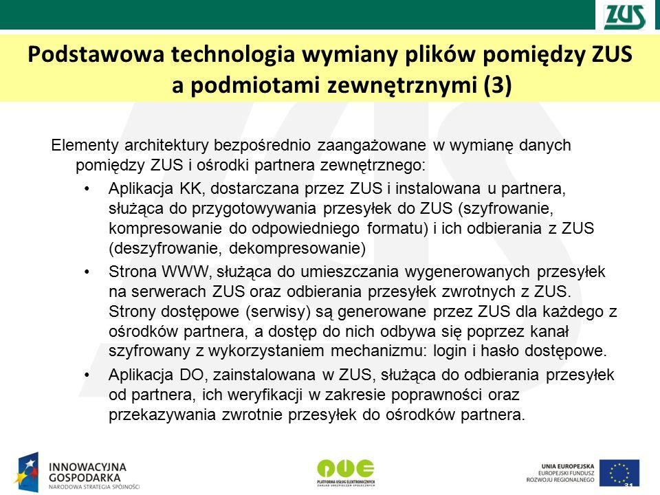 Podstawowa technologia wymiany plików pomiędzy ZUS a podmiotami zewnętrznymi (3)