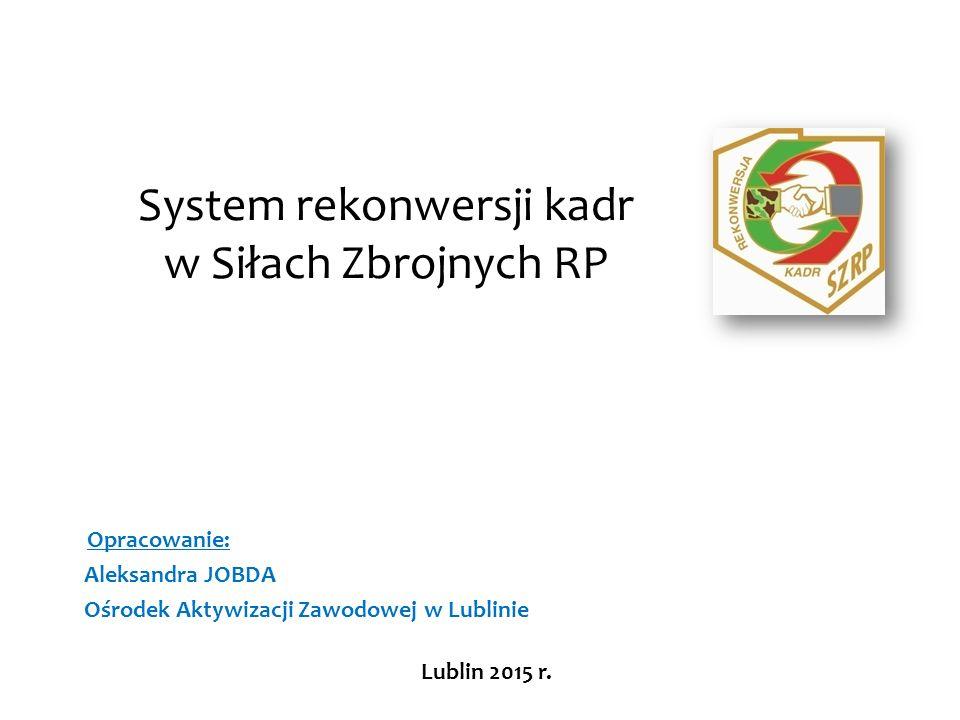 System rekonwersji kadr w Siłach Zbrojnych RP