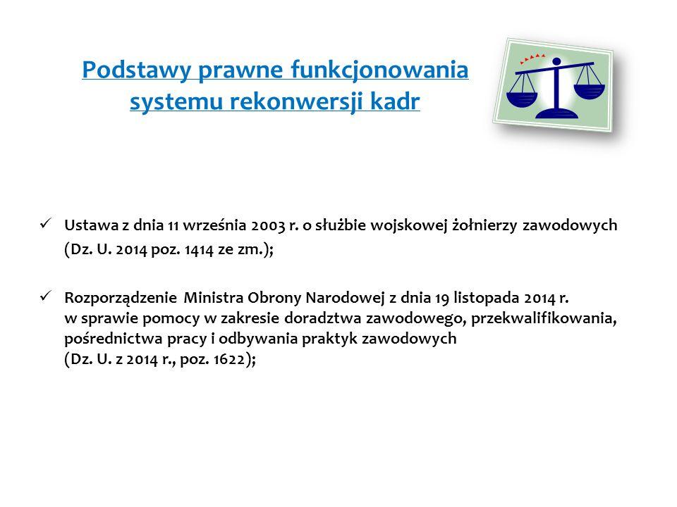 Podstawy prawne funkcjonowania systemu rekonwersji kadr