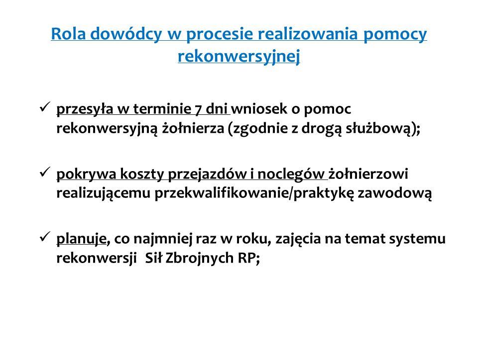 Rola dowódcy w procesie realizowania pomocy rekonwersyjnej
