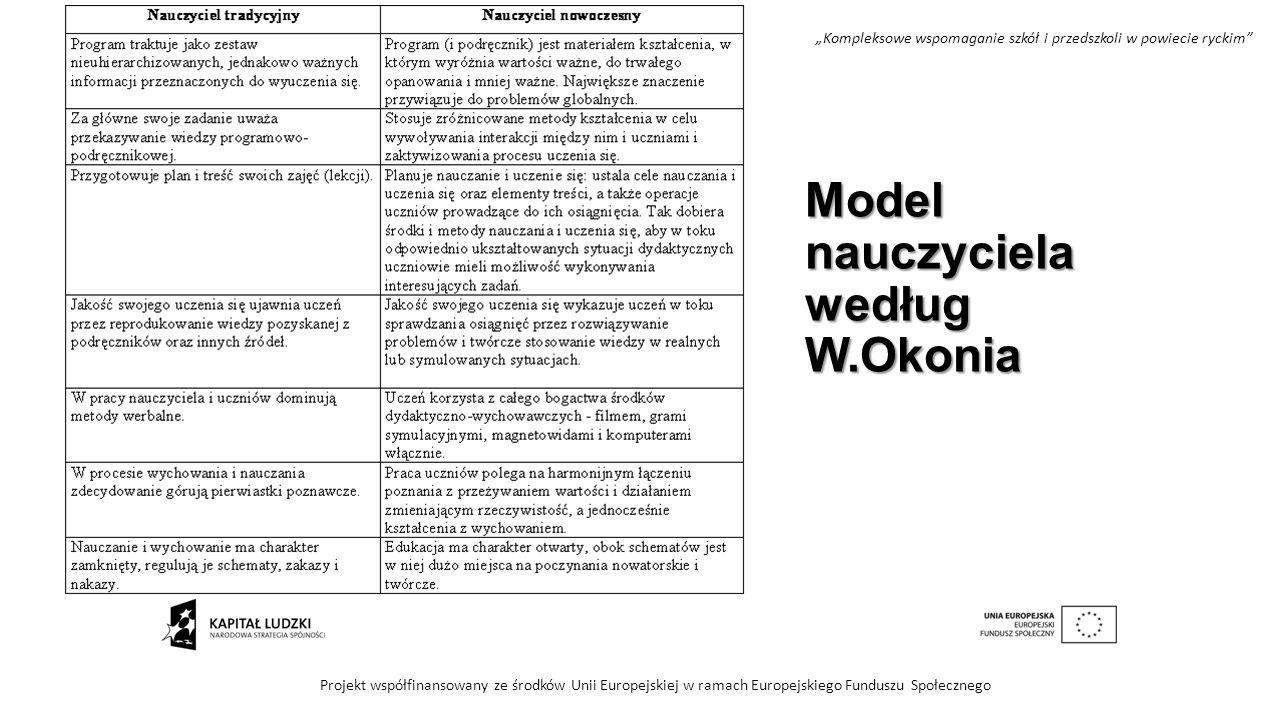 Model nauczyciela według W.Okonia