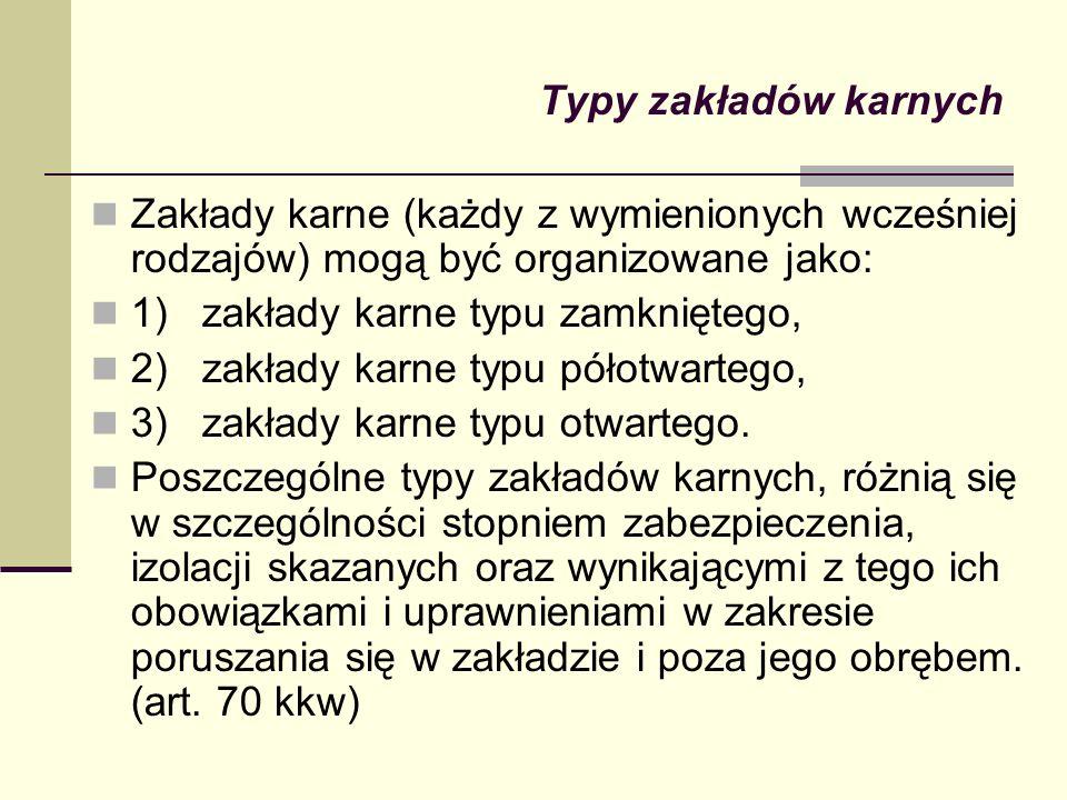 Typy zakładów karnych Zakłady karne (każdy z wymienionych wcześniej rodzajów) mogą być organizowane jako:
