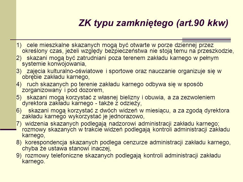 ZK typu zamkniętego (art.90 kkw)