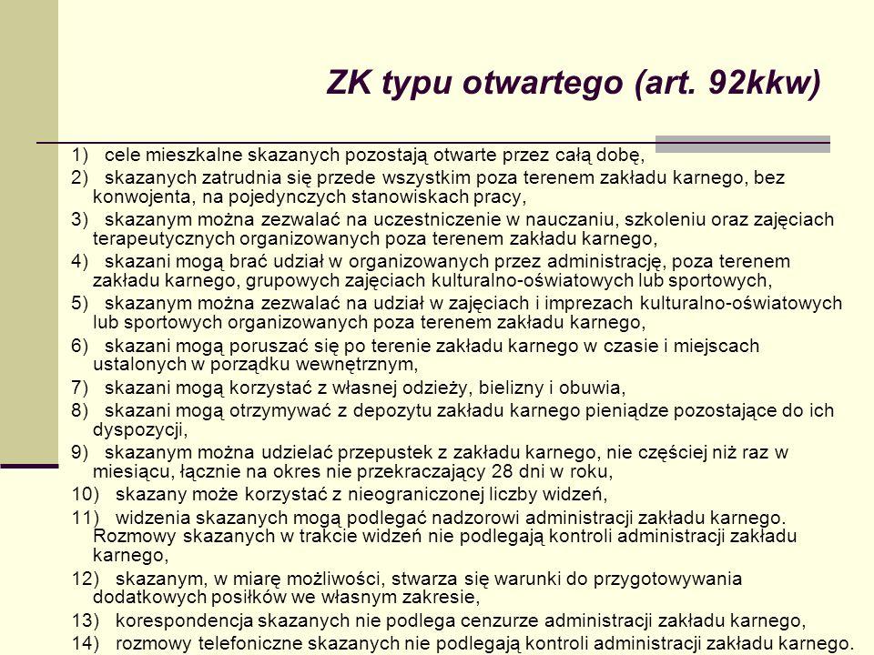 ZK typu otwartego (art. 92kkw)