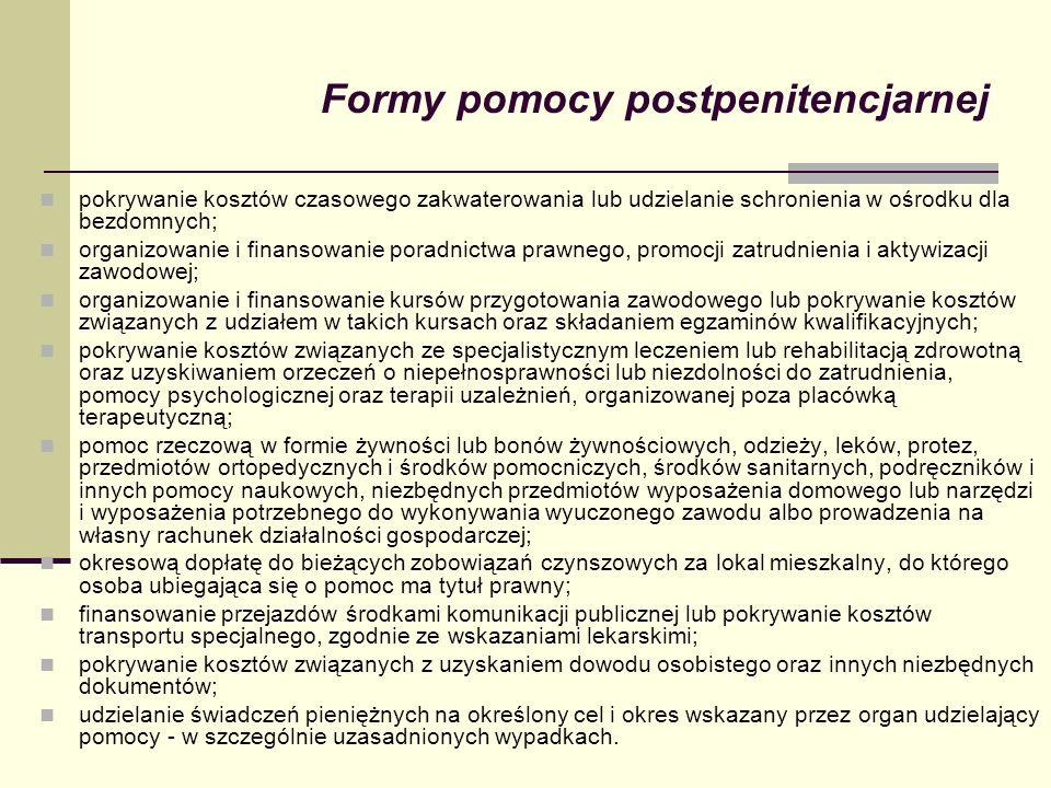 Formy pomocy postpenitencjarnej