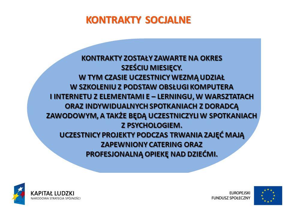 KONTRAKTY SOCJALNE