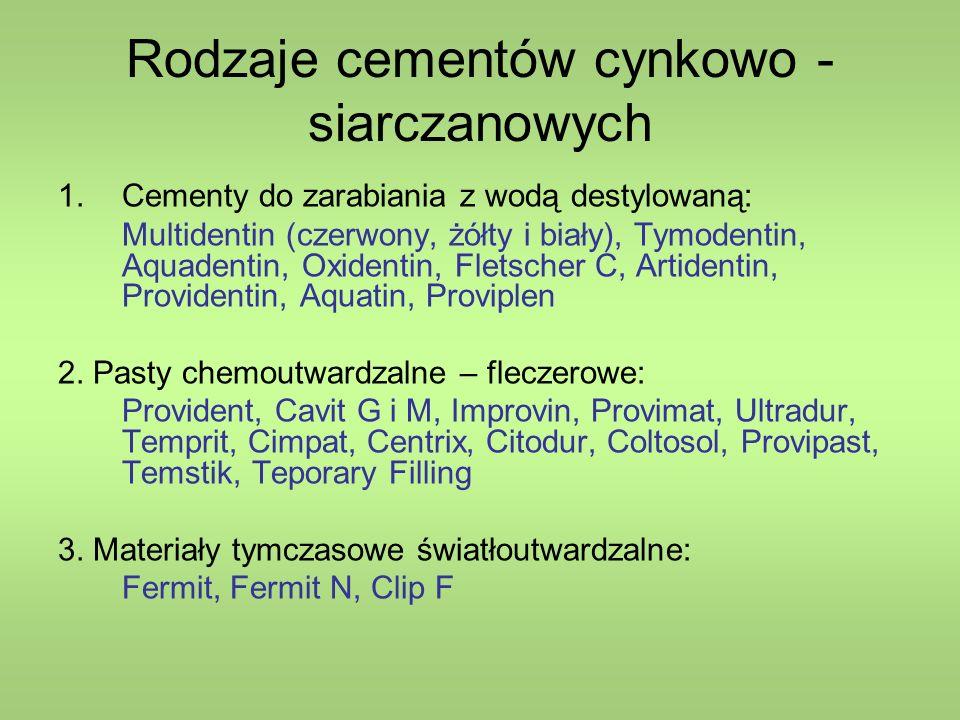 Rodzaje cementów cynkowo - siarczanowych
