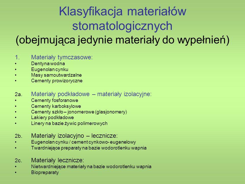 Klasyfikacja materiałów stomatologicznych (obejmująca jedynie materiały do wypełnień)
