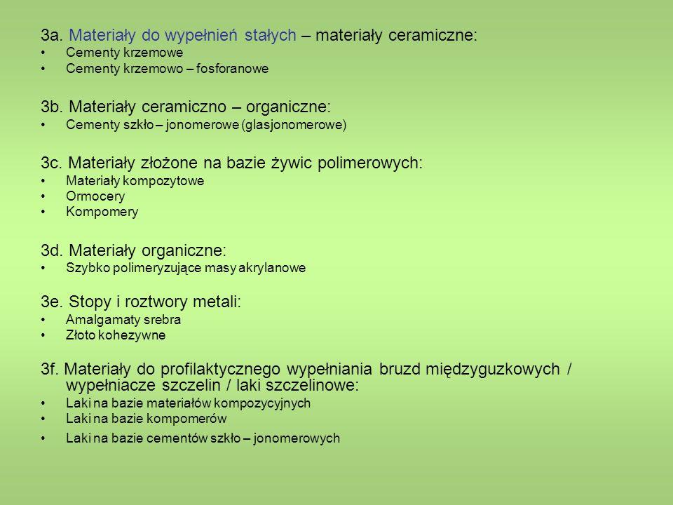 3a. Materiały do wypełnień stałych – materiały ceramiczne:
