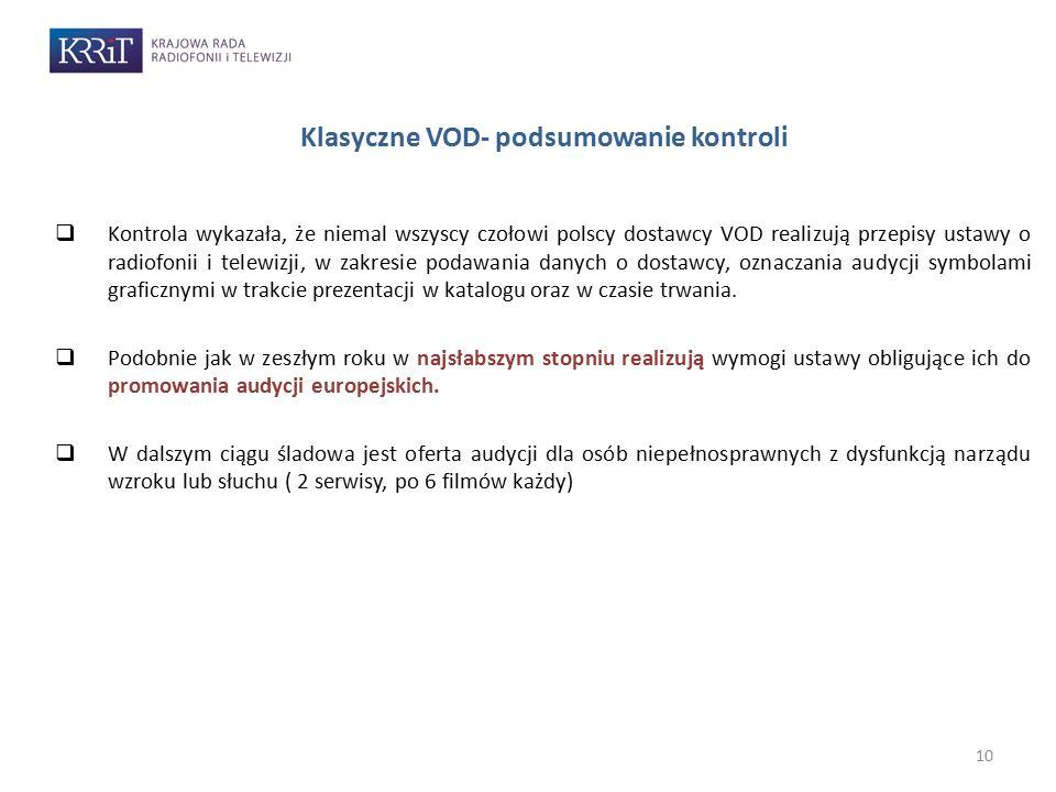 Klasyczne VOD- podsumowanie kontroli
