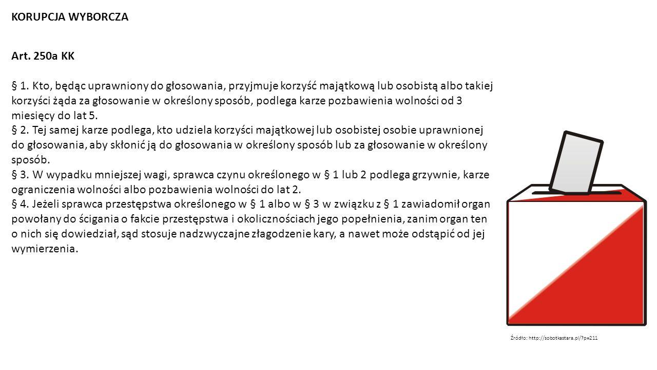 KORUPCJA WYBORCZA Art. 250a KK