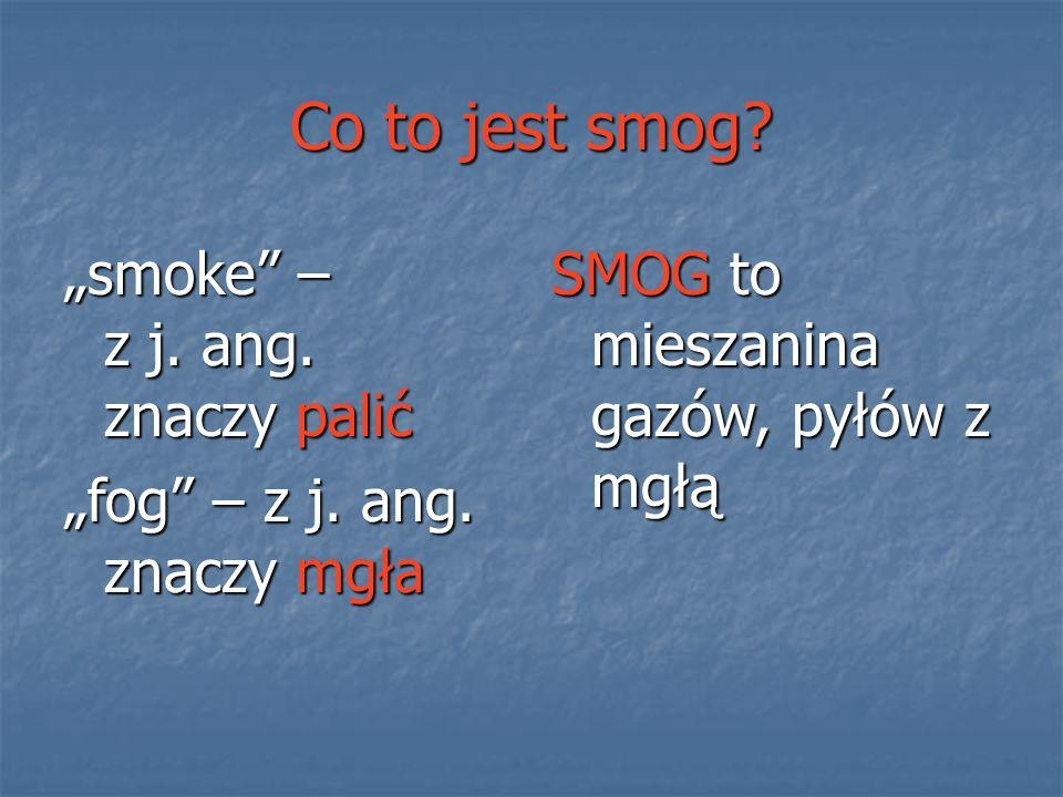 """Co to jest smog """"smoke – z j. ang. znaczy palić"""