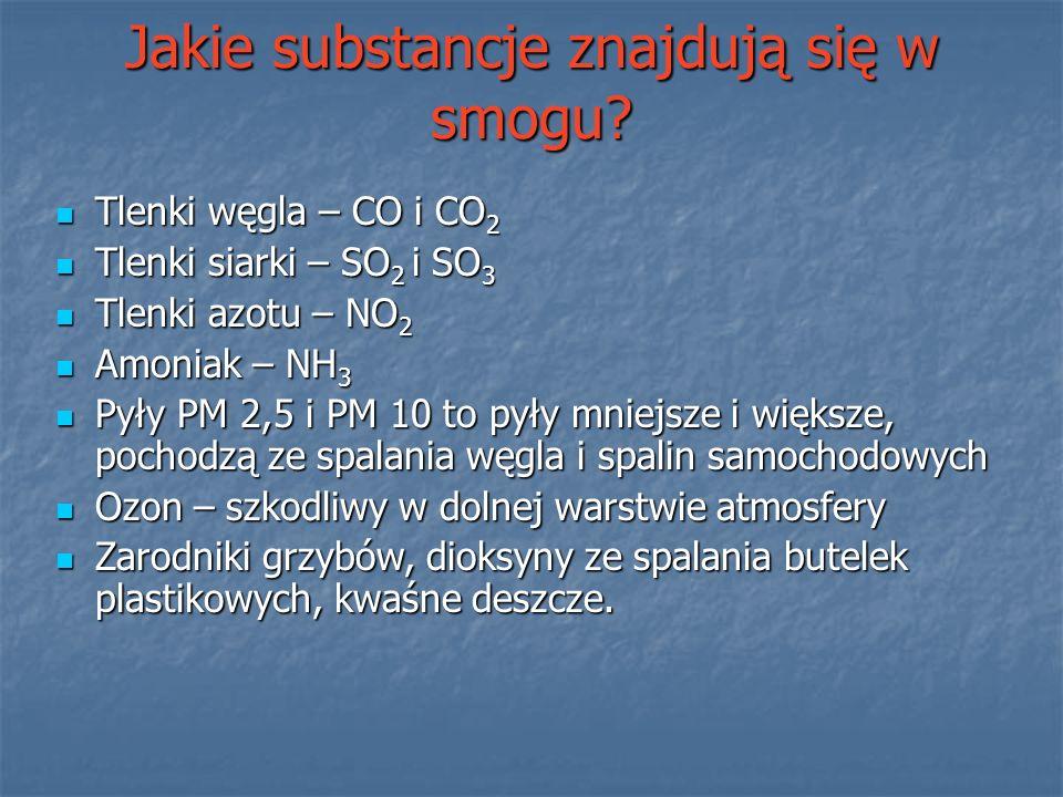 Jakie substancje znajdują się w smogu