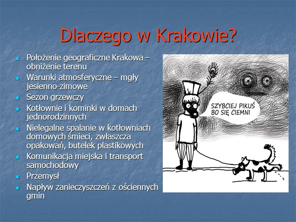 Dlaczego w Krakowie Położenie geograficzne Krakowa – obniżenie terenu