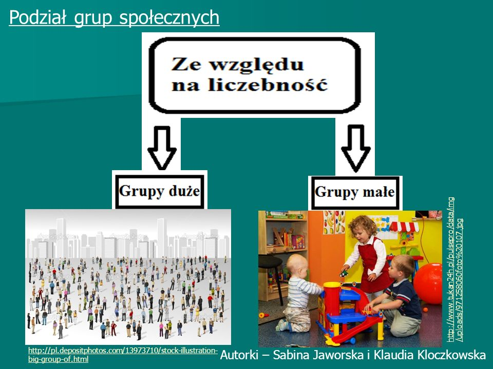 Podział grup społecznych