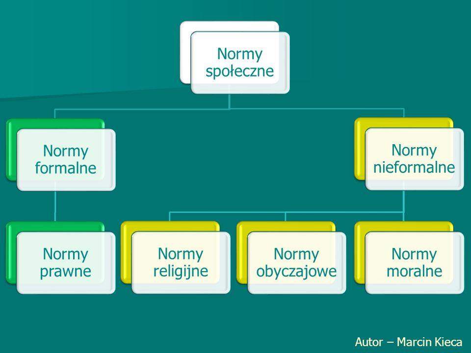 Autor – Marcin Kieca Normy społeczne Normy formalne Normy prawne