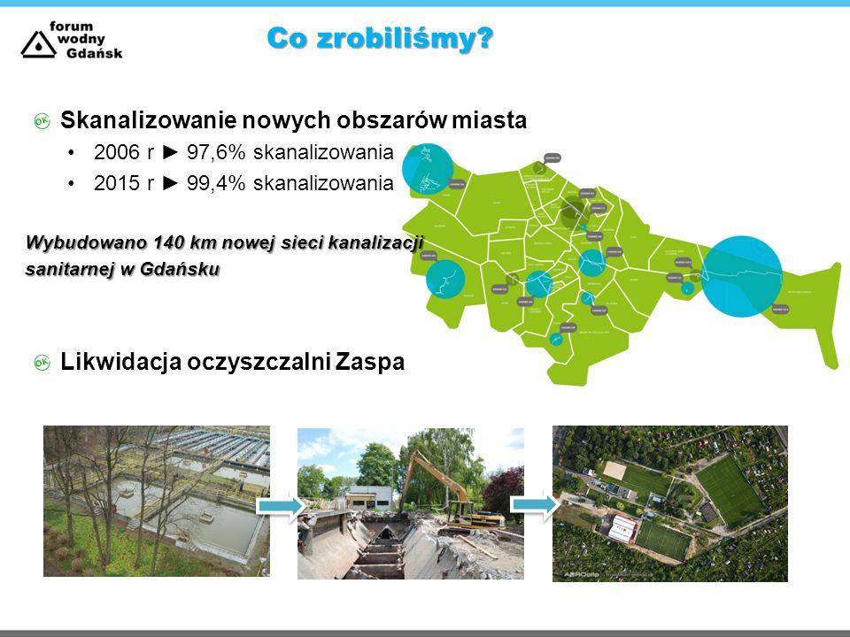Co zrobiliśmy Skanalizowanie nowych obszarów miasta