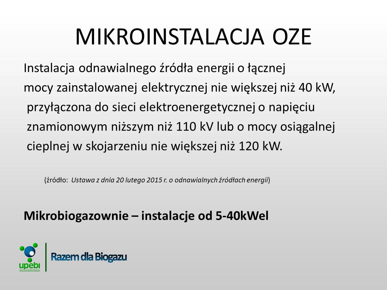 MIKROINSTALACJA OZE Instalacja odnawialnego źródła energii o łącznej