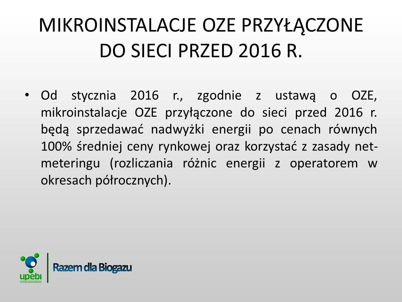 MIKROINSTALACJE OZE PRZYŁĄCZONE DO SIECI PRZED 2016 R.