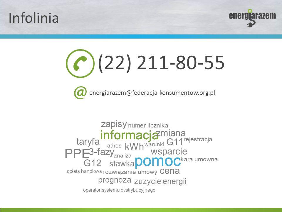 (22) 211-80-55 Infolinia pomoc pomoc informacja informacja PPE zapisy
