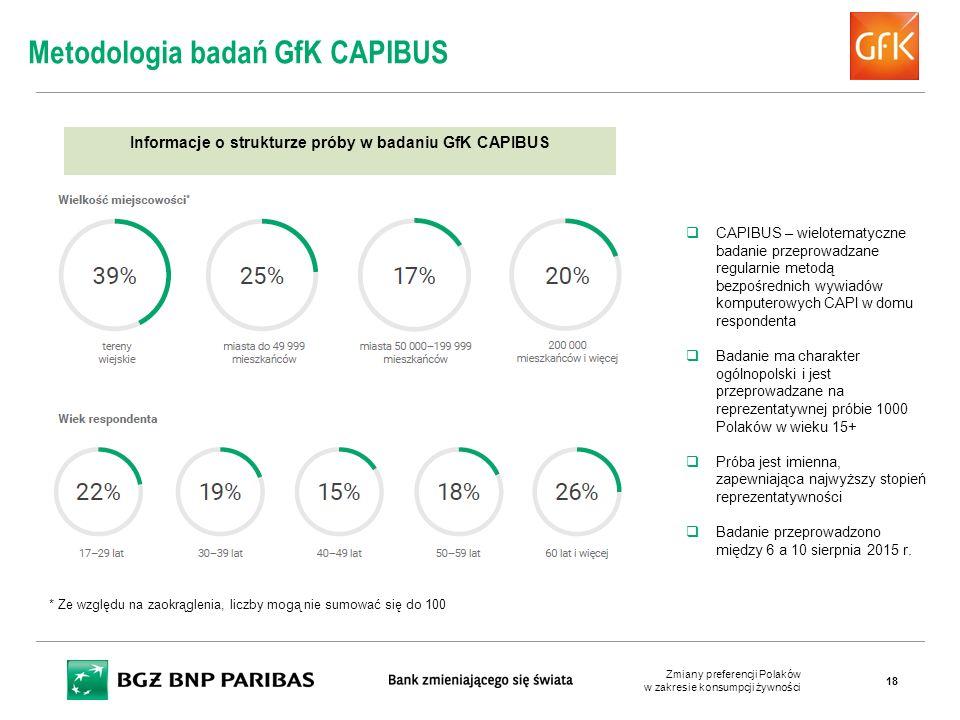 Informacje o strukturze próby w badaniu GfK CAPIBUS