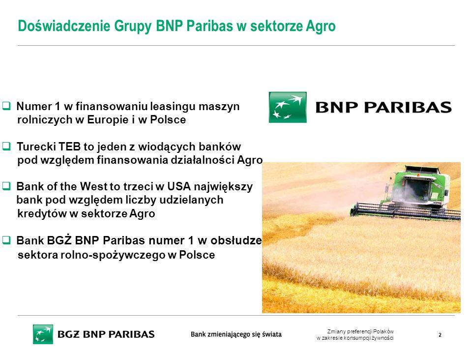 Doświadczenie Grupy BNP Paribas w sektorze Agro