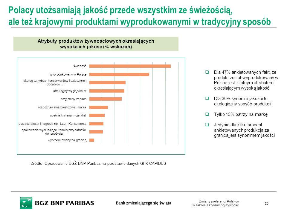 Polacy utożsamiają jakość przede wszystkim ze świeżością, ale też krajowymi produktami wyprodukowanymi w tradycyjny sposób