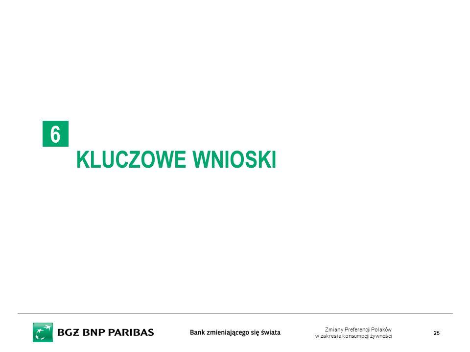 6 Kluczowe wnioski Zmiany Preferencji Polaków w zakresie konsumpcji żywności
