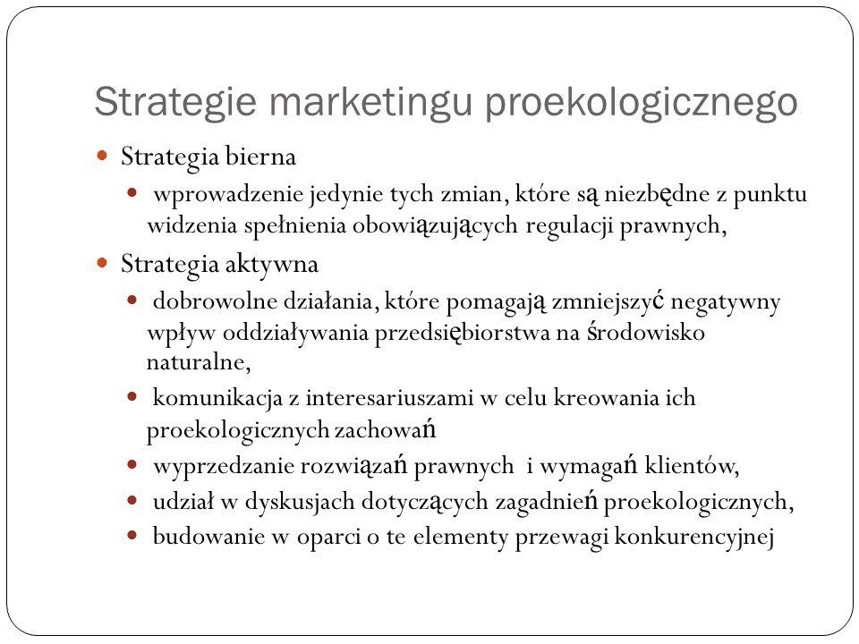 Strategie marketingu proekologicznego