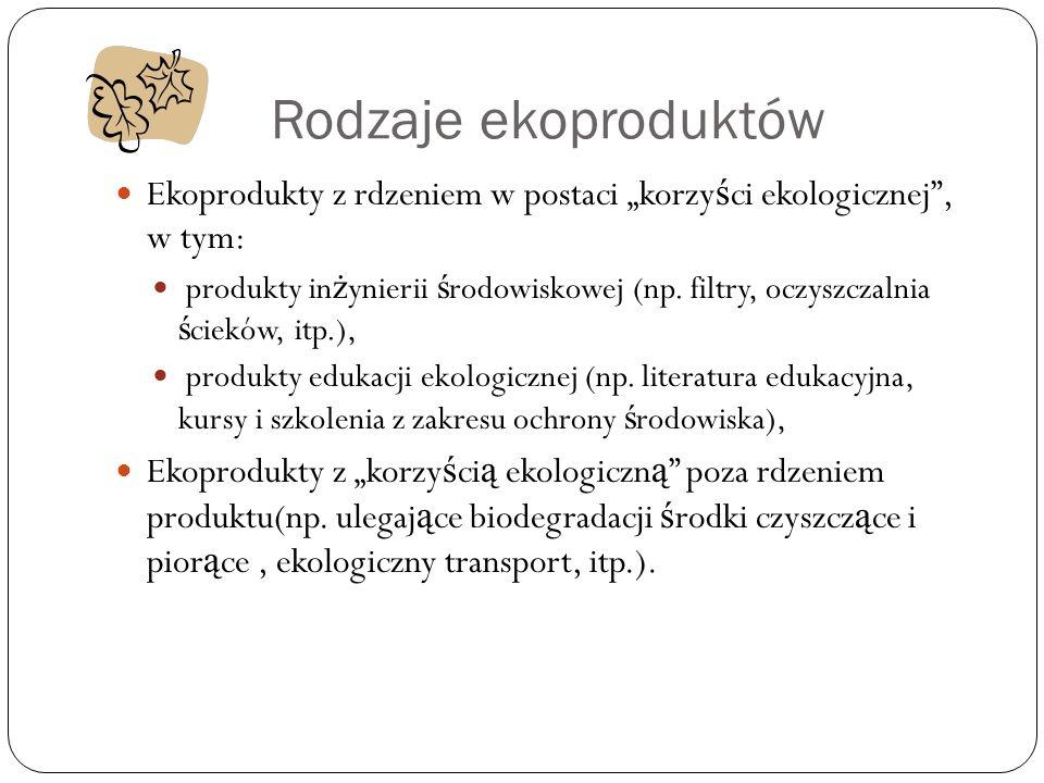 """Rodzaje ekoproduktów Ekoprodukty z rdzeniem w postaci """"korzyści ekologicznej , w tym:"""