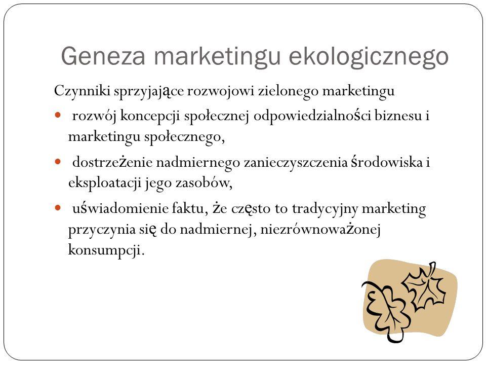 Geneza marketingu ekologicznego