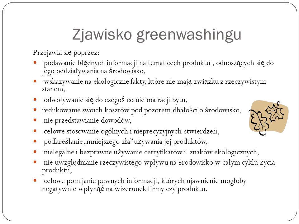 Zjawisko greenwashingu
