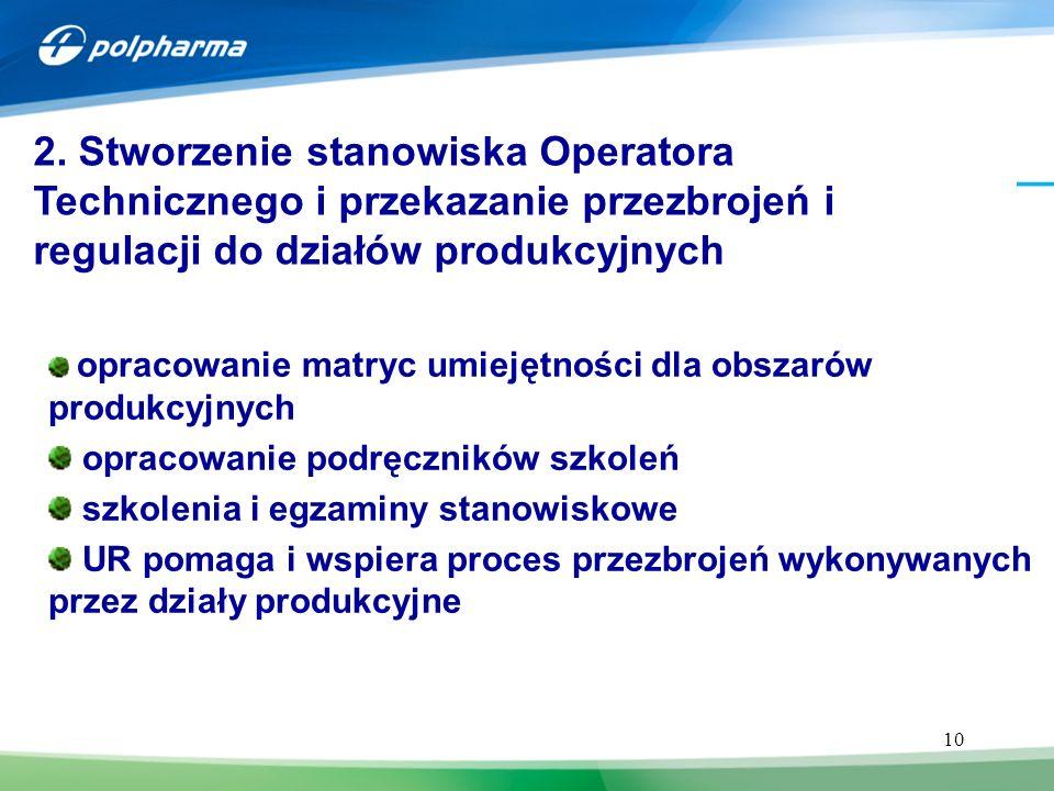2. Stworzenie stanowiska Operatora Technicznego i przekazanie przezbrojeń i regulacji do działów produkcyjnych