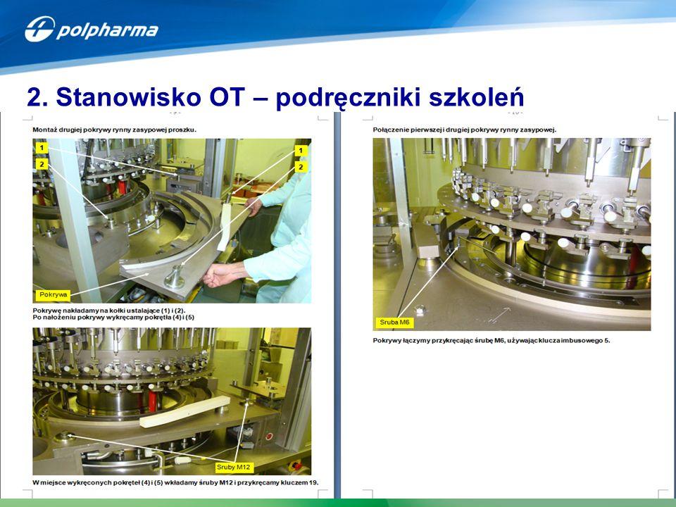 2. Stanowisko OT – podręczniki szkoleń