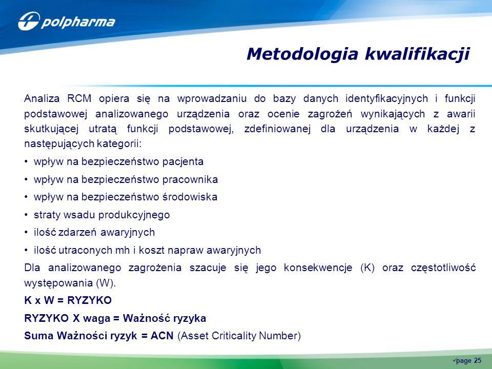 Metodologia kwalifikacji