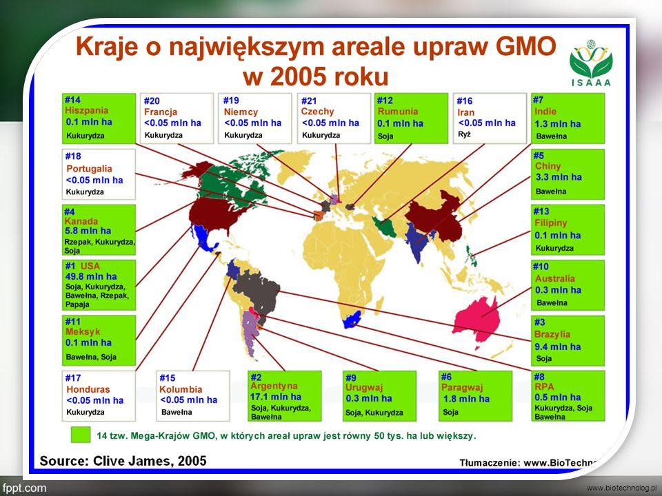 www.biotechnolog.pl