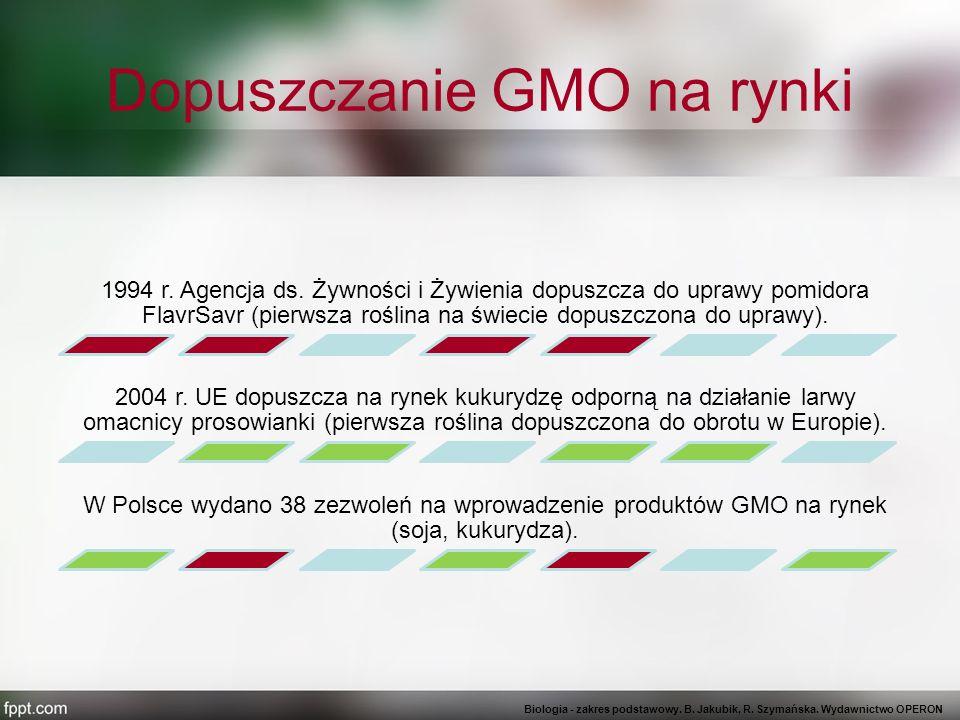 Dopuszczanie GMO na rynki